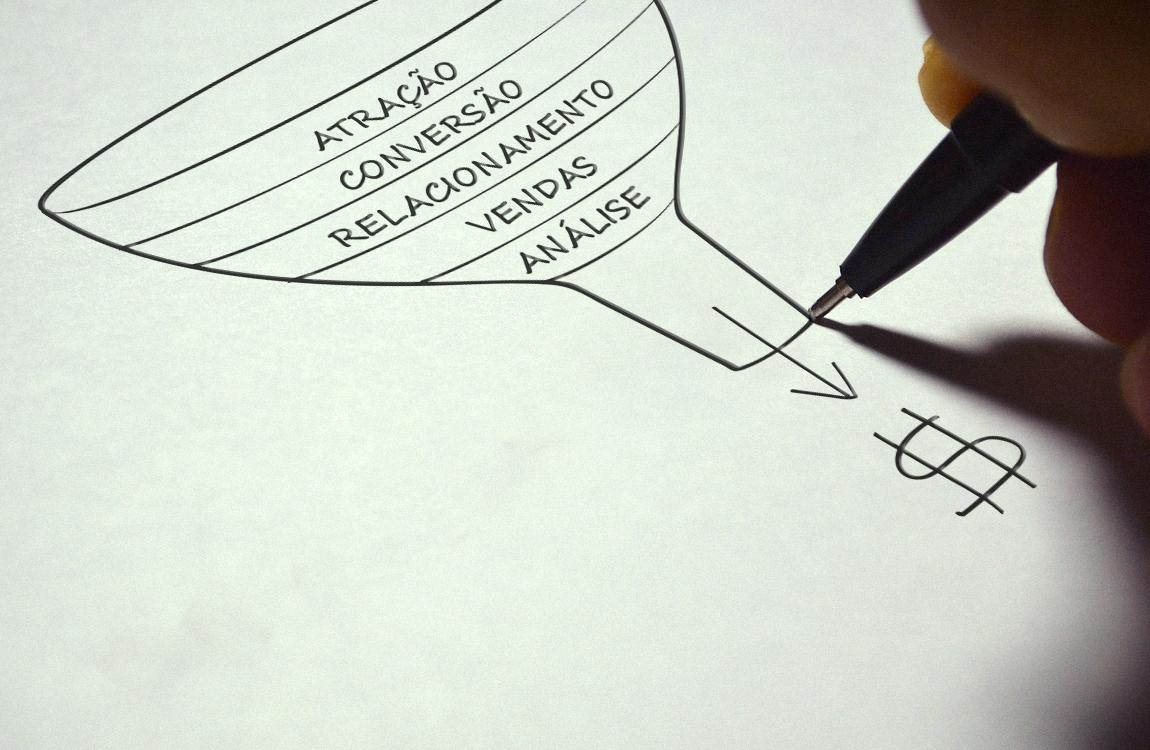 Na imagem, há o desenho do funil de vendas que é focado para melhorar e até aumentar o lucro da empresa