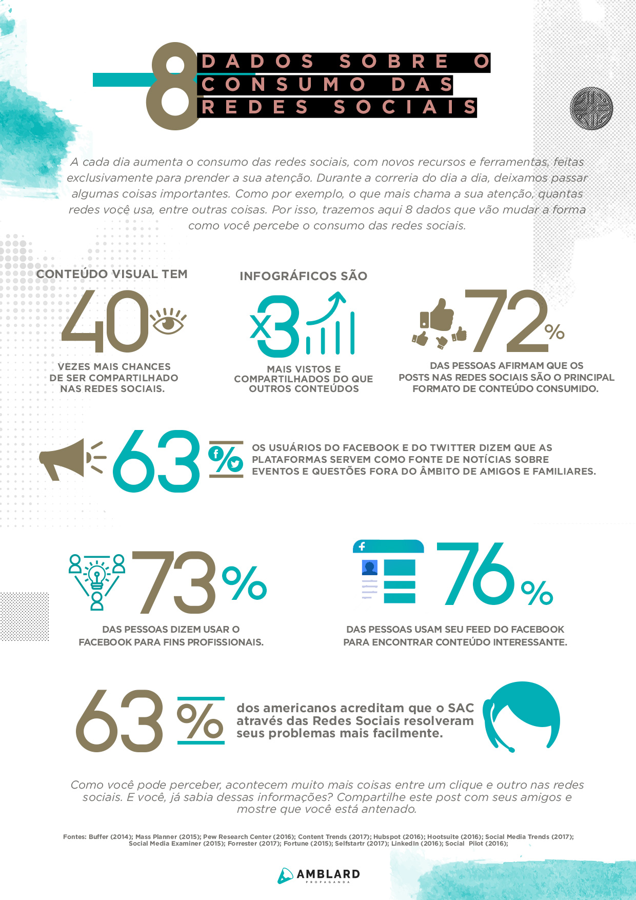 Na imagem, um infográfico com 8 dados sobre o consumo das redes sociais
