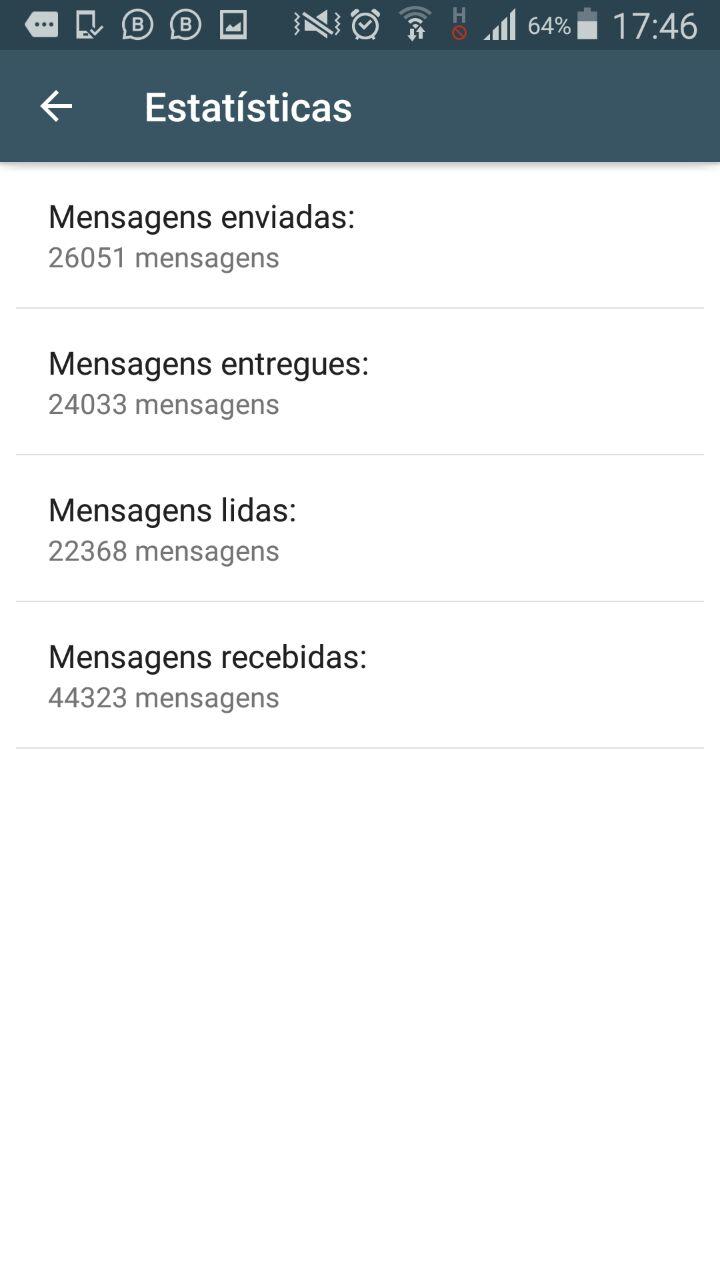 Na imagem, as estatísticas de mensagens do Whatsapp Business.